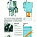 Used Niro spray dryer model IV